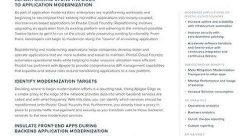 Application Modernization