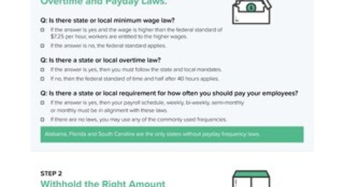 US Payroll Taxes Checklist