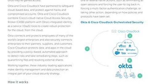 Okta Cloudlock Datasheet