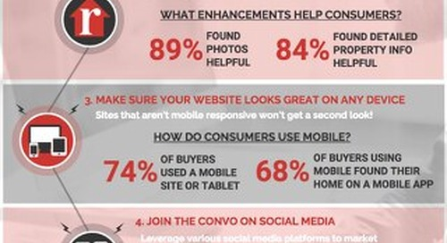 5 Ways to Take Control of Your Online Presence