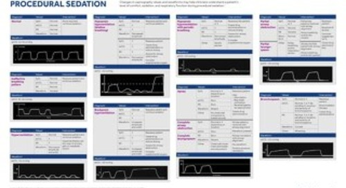 Quick Reference Chart: Capnography During Procedural Sedation