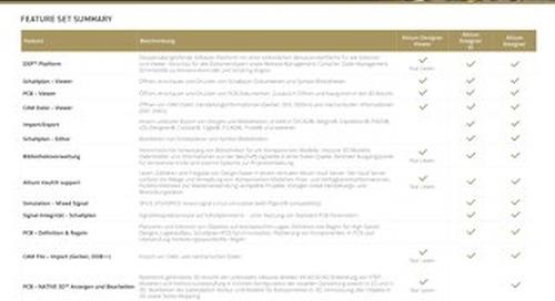 AD17.1 Altium Designer® License Feature Set Matrix