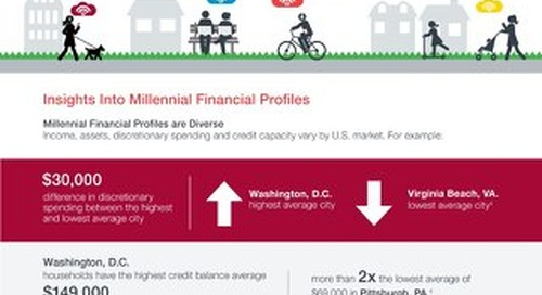 How to Reach Millenials: Go Over-the-Top