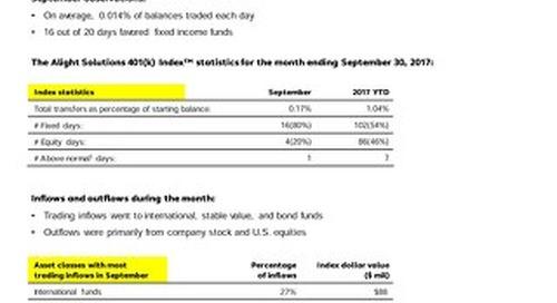 Alight Solutions 401(k) Index™: September 2017 Observations