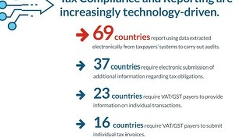 Infographic: VAT Compliance Regulatory Changes Accelerate