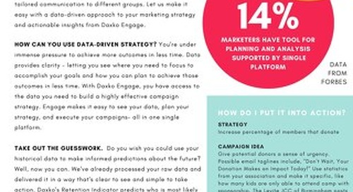 Data-Driven Strategy for Mid-to-Large Marketing Teams