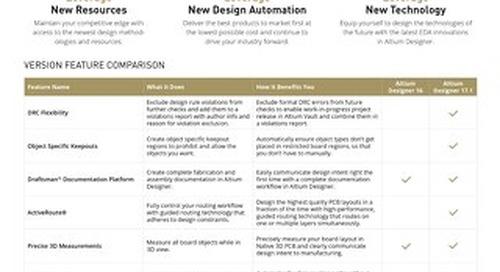 AD16 vs AD17.1 Comparison Chart