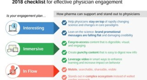Checklist for physician engagement
