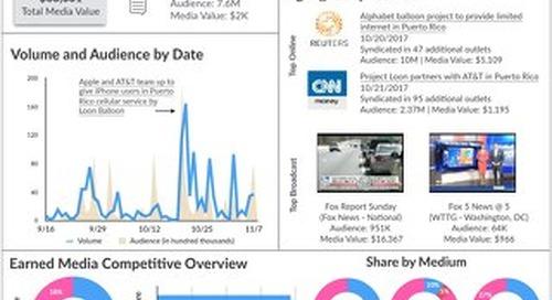 AT&T, Media Intelligence Report