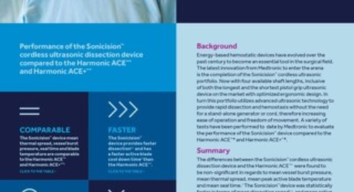 The Sonicision System Clinical Performance