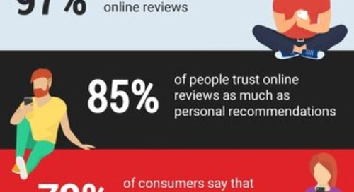 Importance of Reviews and Recommendations