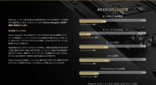 AD18 What's New Feature Summary