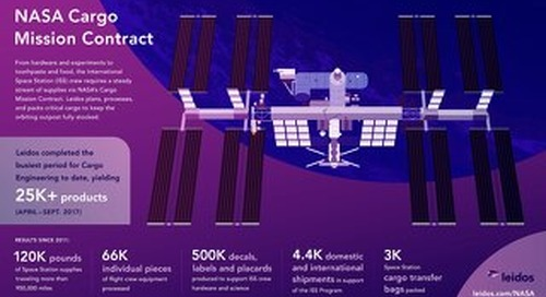 NASA cargo mission contract infographic