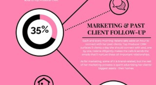 [Infographic] Providing Client Value