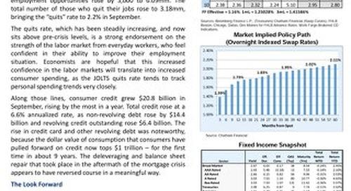 Market Insights - 11/13/17
