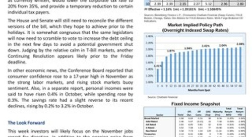 Market Insights - 12/4/17