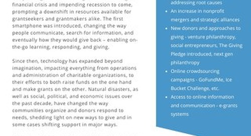 On Philanthropy: What's Changed