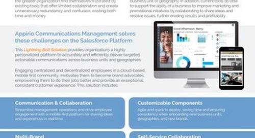 Appirio Communications Management - Lightning Bolt Solution