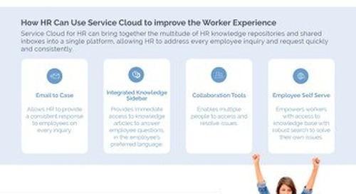 Improve the Worker Experience with Service Cloud