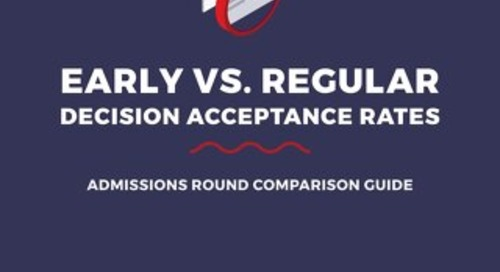 Early vs. Regualr Decision Acceptance Rates at Top US Universities