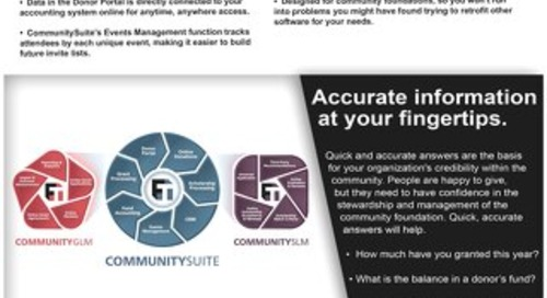 CommunitySuite Product Overview