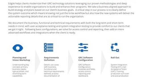 Edgile GRC Technology Enablement