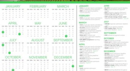 2018 Global Sustainability Reporting & Compliance Calendar