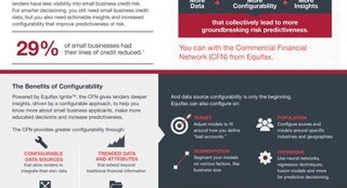 Increased Predictiveness of SMB Risk through Configured Data - Infographic