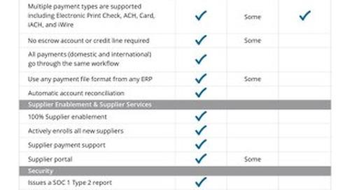 Solution Providers Comparison Sheet