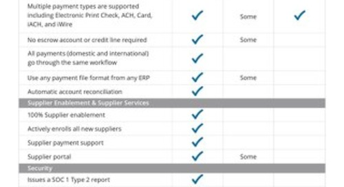 Solution Providers Comparison Sheet