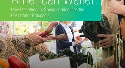 Share of the American Wallet Report