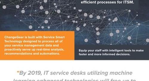 ChangeGear 7 Service Smart Technology