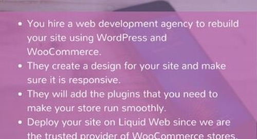 Your WooCommerce Store Must Be Responsive