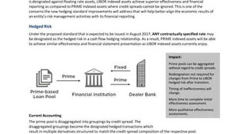 Asset-Sensitive Financial Institutions – Improved Cash Flow Hedge Accounting Standard