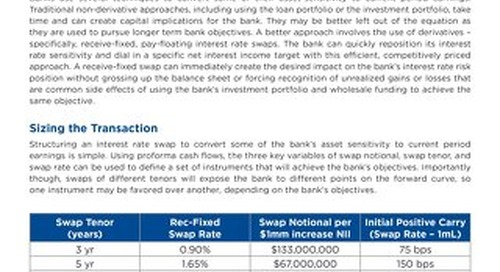 A Practical Guide to Using Receive-Fixed Interest Rate Swaps to Reduce Asset-Sensitivity