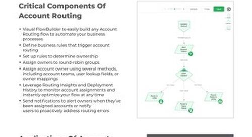 Account Routing Datasheet