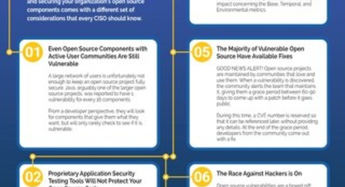 7 Facts Every CISO Needs To Know About Open Source Security