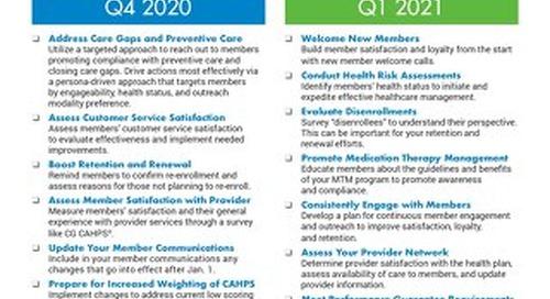 Health Plan Quality Improvement Checklist