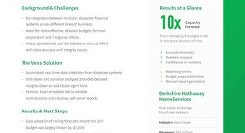 Vena Case Study: Berkshire Hathaway Home Services