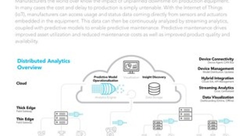 Predictive Maintenance for Manufacturing