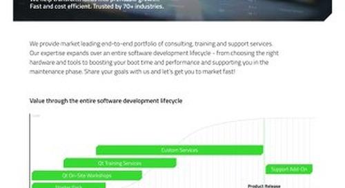 Datasheet: Qt Services