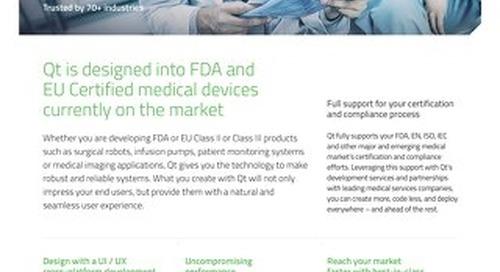 Datasheet: Qt for Medical