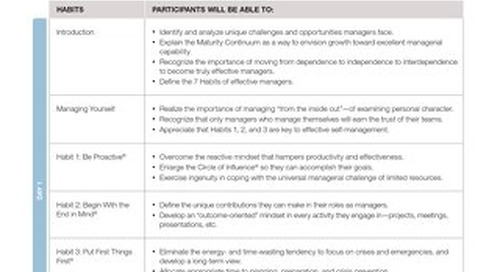 The 7 Habits for Managers Course-Outline