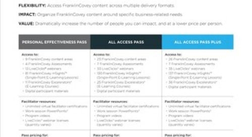 All Access Pass Overview