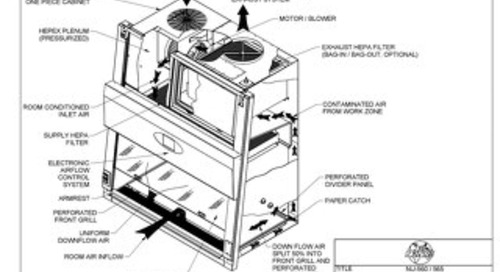 [Drawing] NU-560, NU-565 Class II, Type B2 Biosafety Cabinet Airflow Schematic