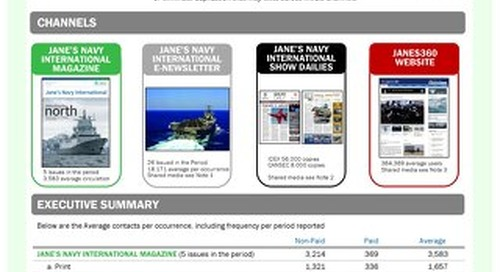 Jane's Navy International - BPA Brand Audit Report