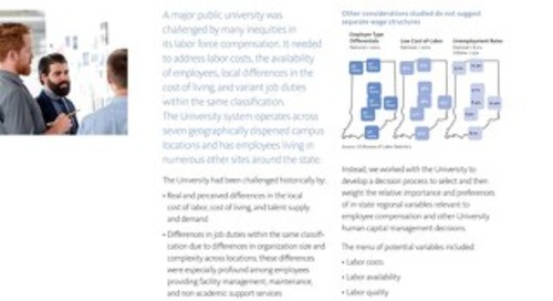 Labor Cost Analysis University