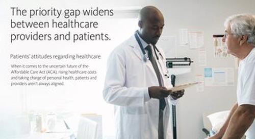 The Priority Gap Widens - Patients' Attitudes Regarding Healthcare