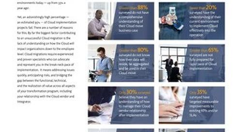 Organizational Cloud Readiness Insights