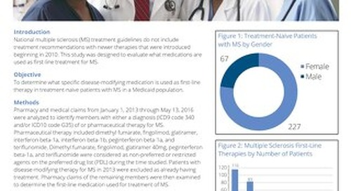 Treating Multiple Sclerosis in a Medicaid Population